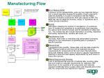 manufacturing flow2
