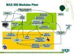mas 500 modules flow