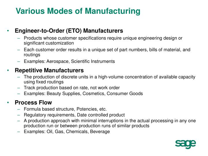 Various Modes of Manufacturing