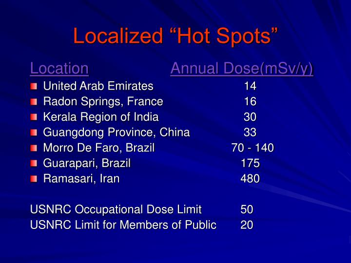 "Localized ""Hot Spots"""