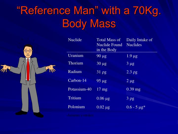 """Reference Man"" with a 70Kg. Body Mass"