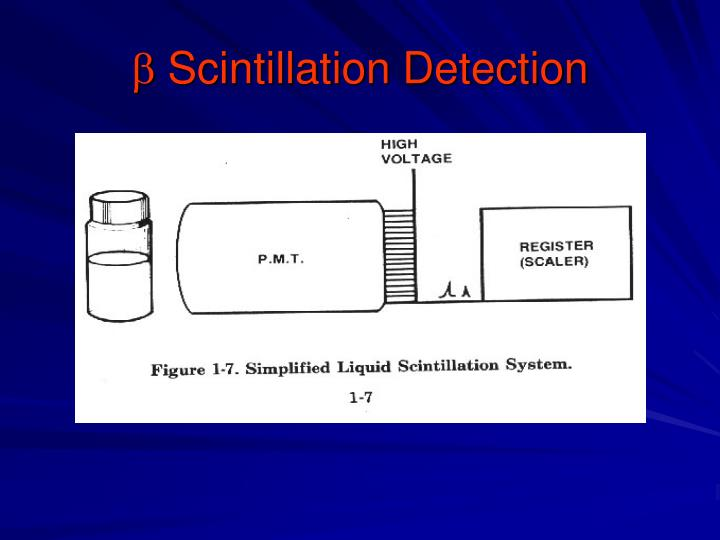  Scintillation Detection