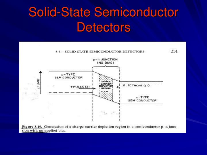 Solid-State Semiconductor Detectors