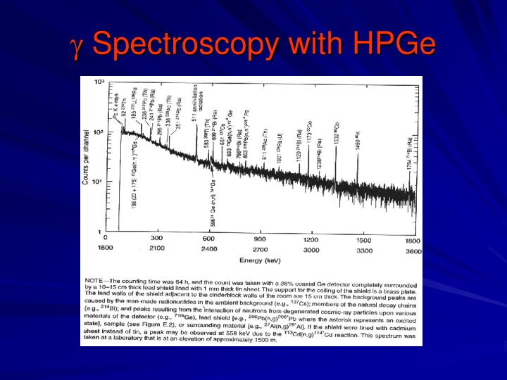  Spectroscopy with HPGe