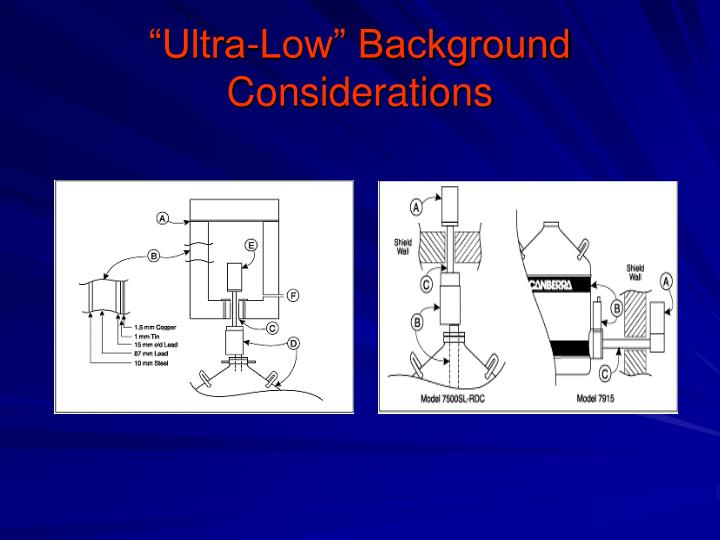 """Ultra-Low"" Background Considerations"