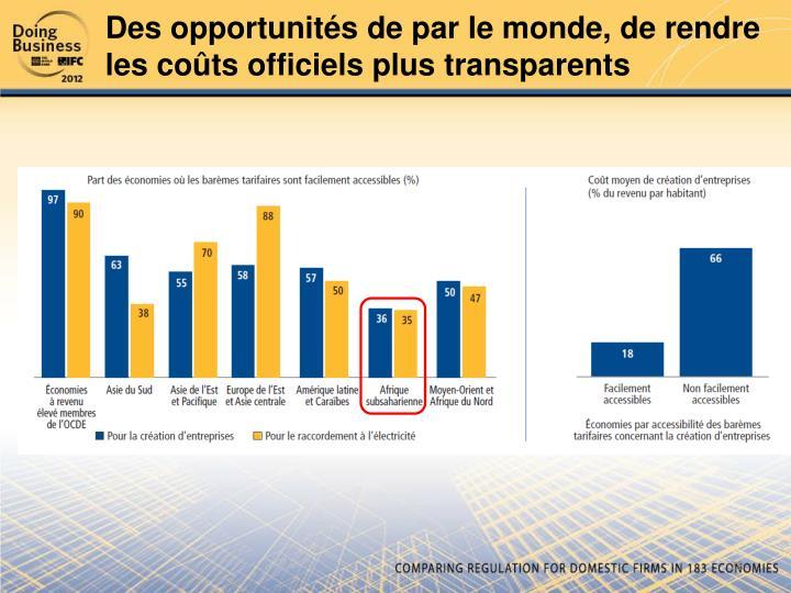 Des opportunités de par le monde, de rendre les coûts officiels plus transparents