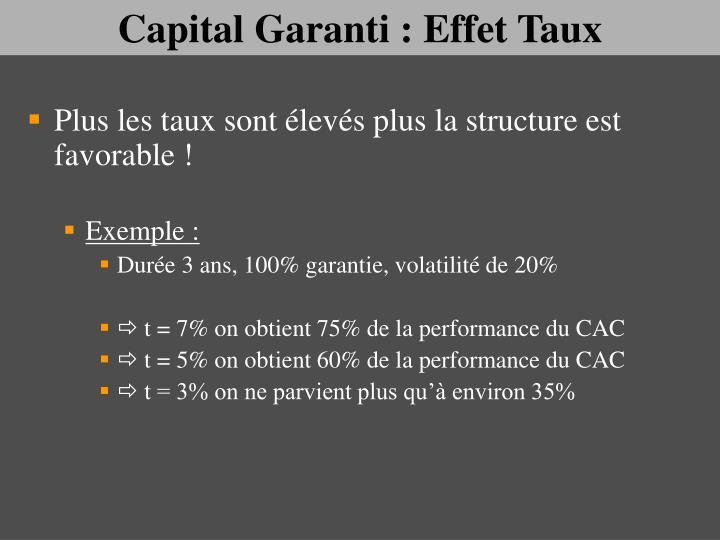 Capital Garanti : Effet Taux