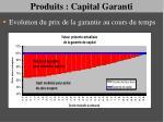 produits capital garanti4