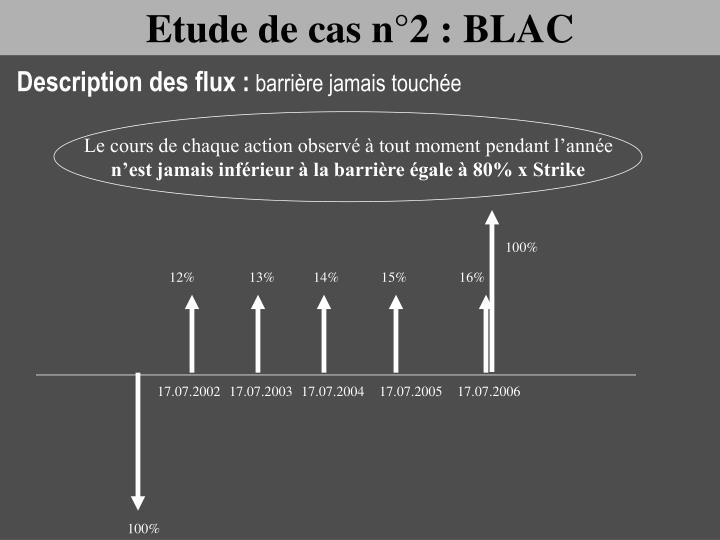 Etude de cas n°2 : BLAC