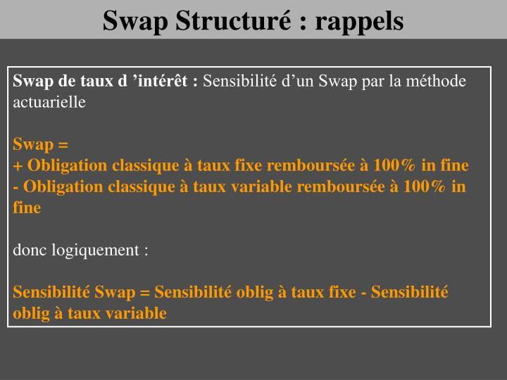 Swap Structuré : rappels