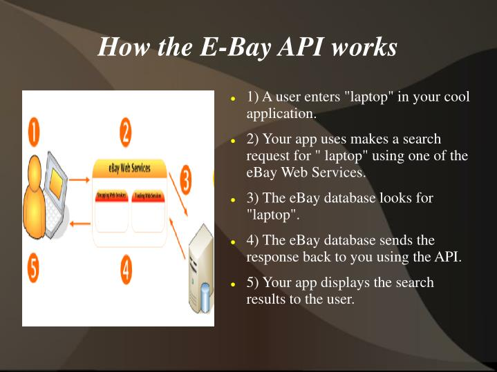 How the E-Bay API works