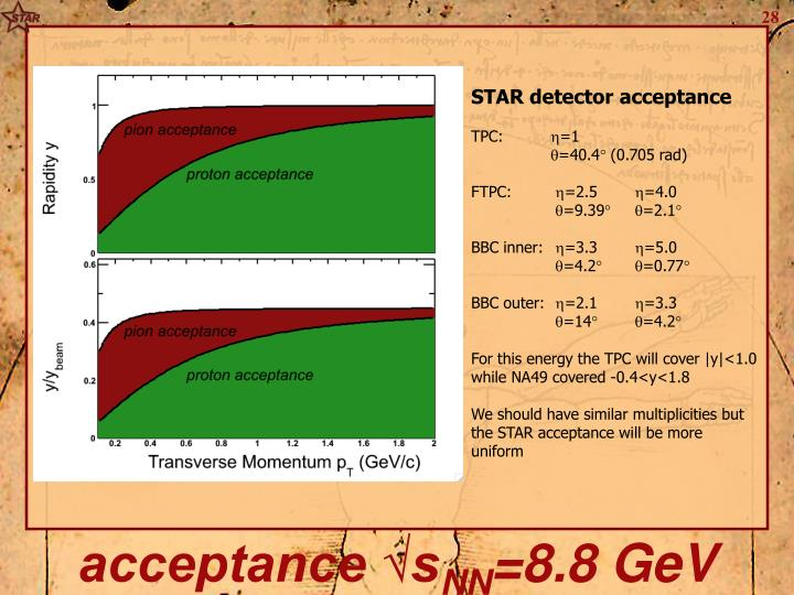 STAR detector acceptance