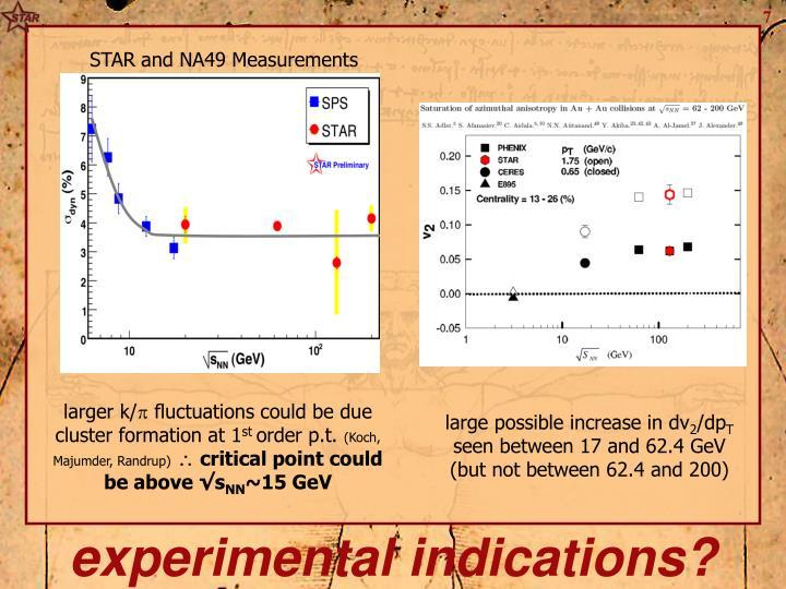 STAR and NA49 Measurements