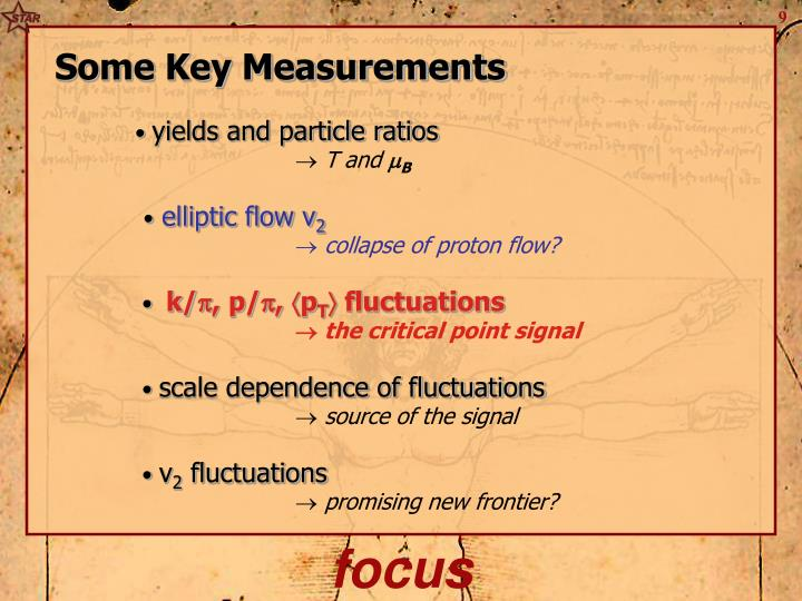 Some Key Measurements