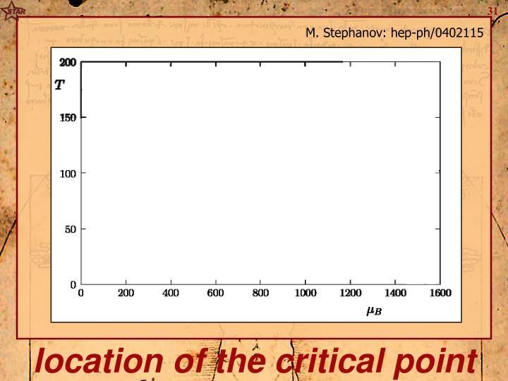 M. Stephanov: hep-ph/0402115