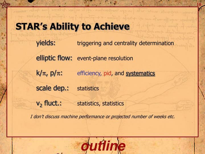 STAR's Ability to Achieve