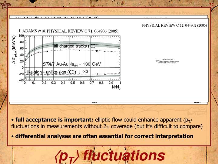 PHENIX: Phys. Rev. Lett. 93, 092301 (2004)