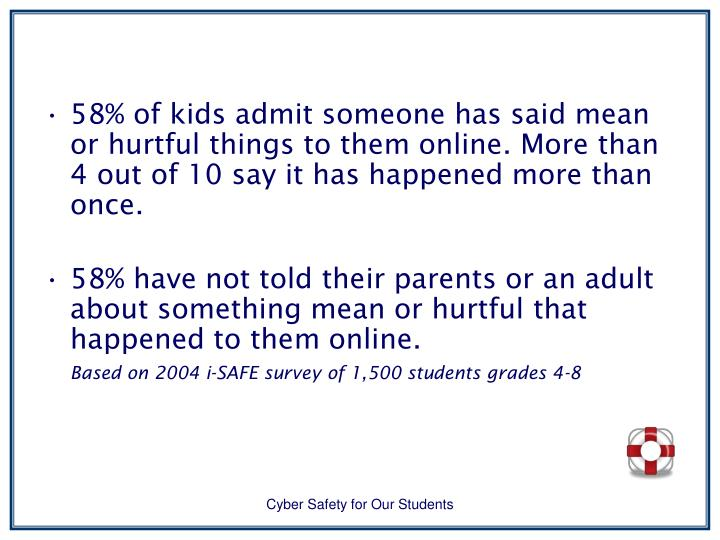 58% of kids admit someone has said mean or hurtful things to them online. More than 4 out of 10 say it has happened more than once.