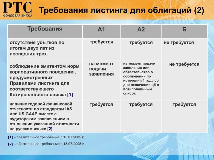 Требования листинга для облигаций (2)