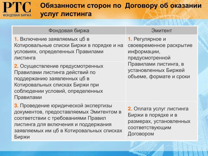Обязанности сторон по  Договору об оказании услуг листинга