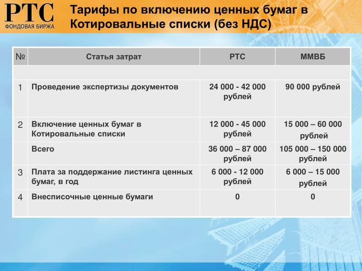 Тарифы по включению ценных бумаг в Котировальные списки (без НДС)