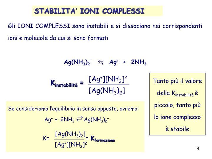 STABILITA' IONI COMPLESSI