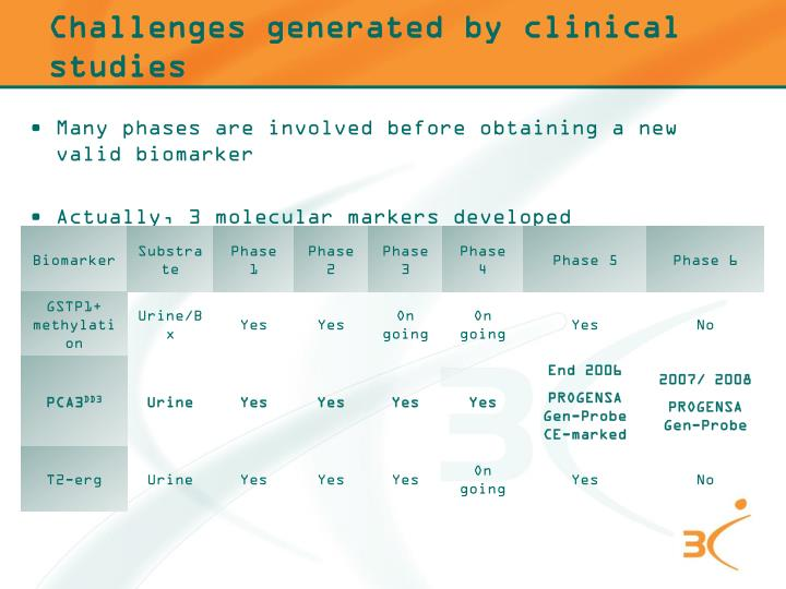 Challenges generated by clinical studies