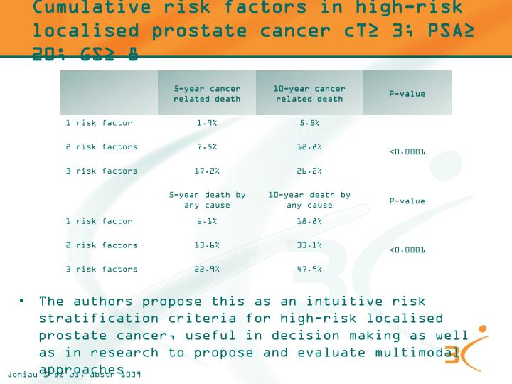 Cumulative risk factors in high-risk localised prostate cancer cT≥ 3; PSA≥ 20; GS≥ 8