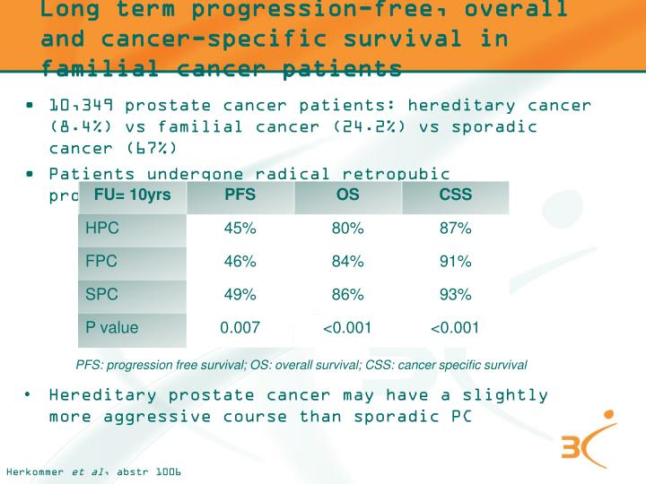Long term progression-free, overall and cancer-specific survival in familial cancer patients