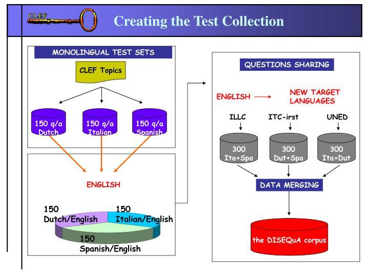MONOLINGUAL TEST SETS