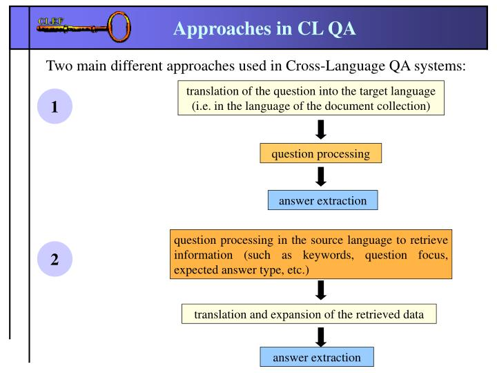 Two main different approaches used in Cross-Language QA systems: