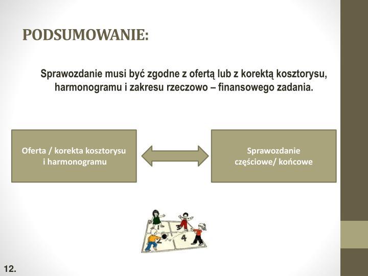 PODSUMOWANIE: