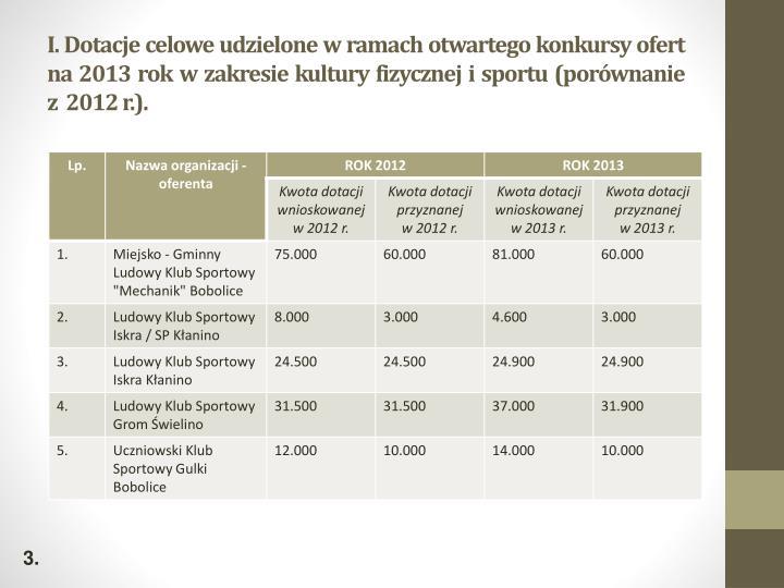 I. Dotacje celowe udzielone w ramach otwartego konkursy ofert  na 2013 rok w zakresie kultury fizycznej i sportu (porównanie