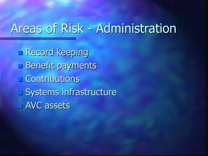 Areas of Risk - Administration