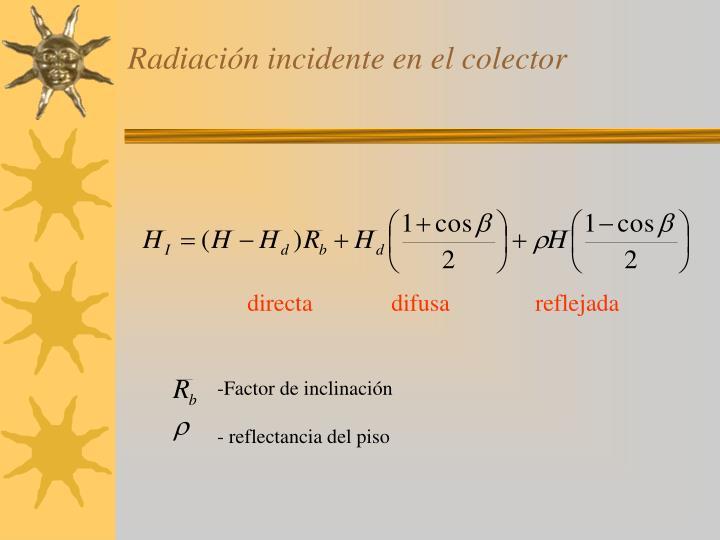 Radiación incidente en el colector