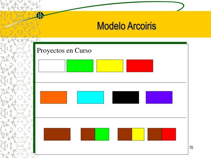 Proyectos en Curso