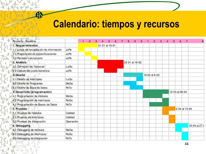 Calendario: tiempos y recursos