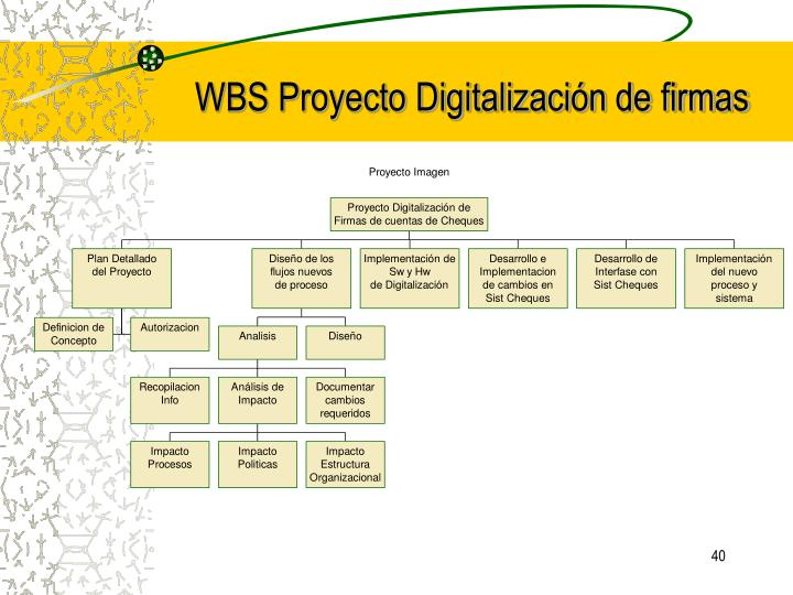 WBS Proyecto Digitalización de firmas