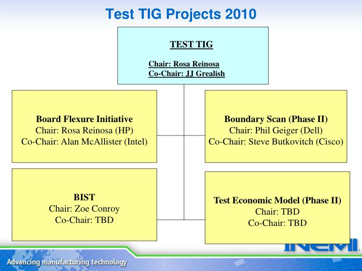 Test TIG Projects 2010
