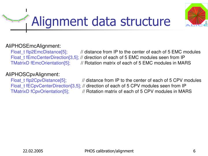 Alignment data structure
