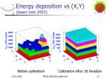energy deposition vs x y beam test 2003