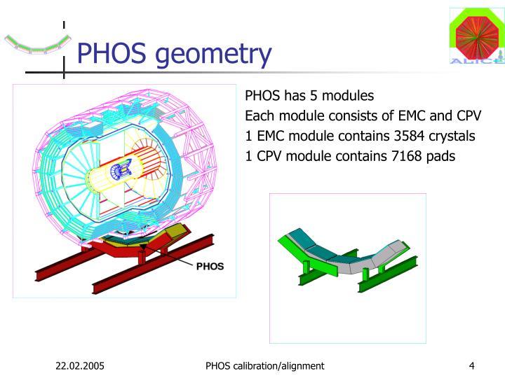 PHOS geometry
