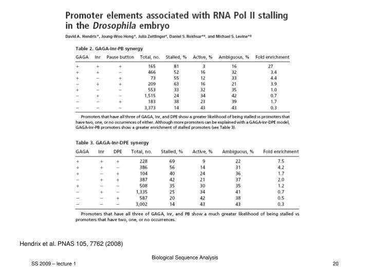 Hendrix et al. PNAS 105, 7762