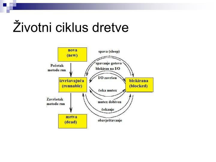 Životni ciklus dretve