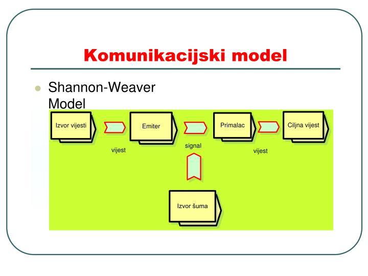 Komunikacijski model