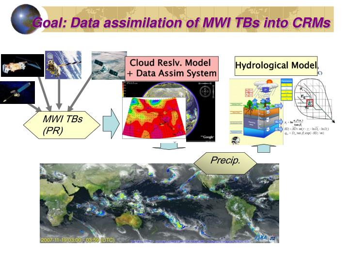 Goal: Data assimilation of MWI TBs into CRMs