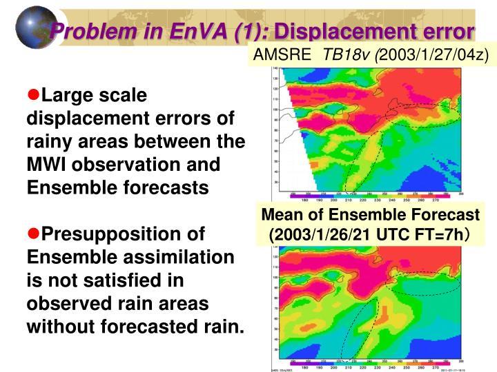 Problem in EnVA (1):