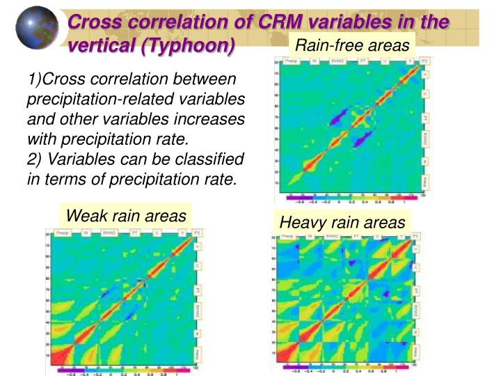 Cross correlation of CRM variables in the vertical (Typhoon)