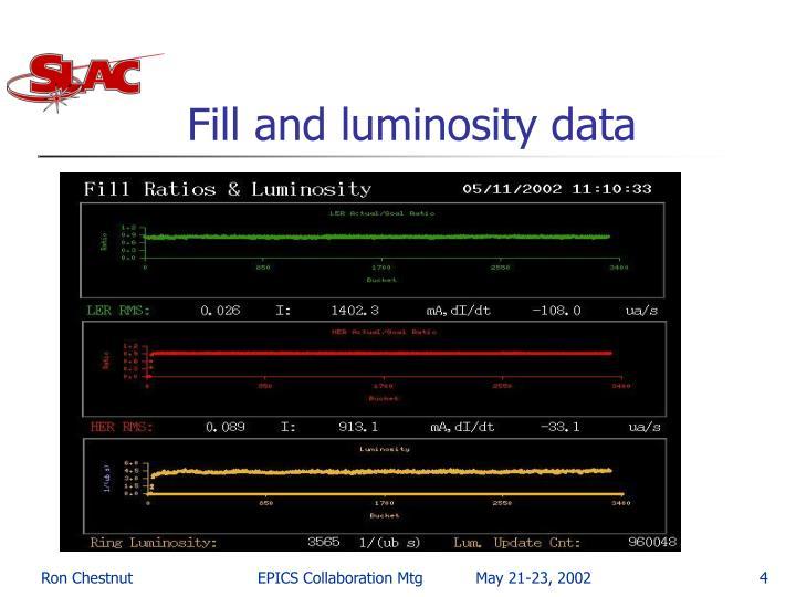 Fill and luminosity data