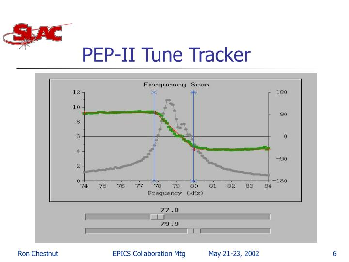 PEP-II Tune Tracker